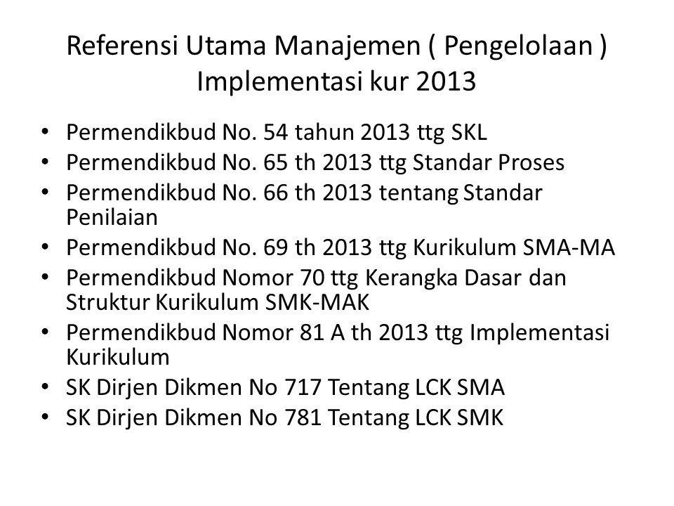 Referensi Utama Manajemen ( Pengelolaan ) Implementasi kur 2013