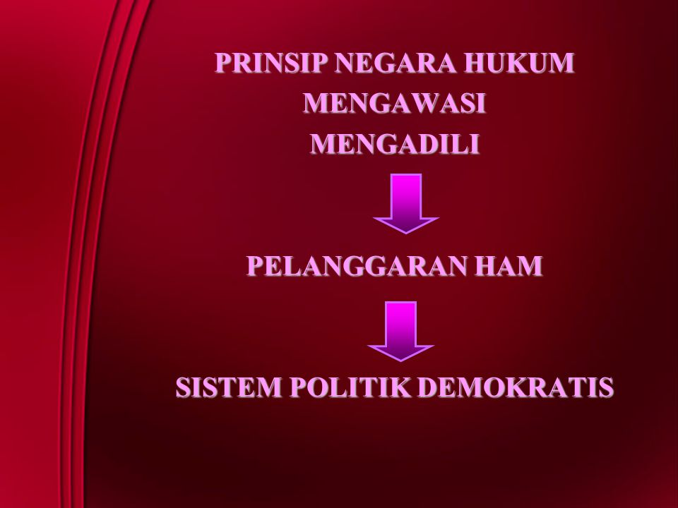SISTEM POLITIK DEMOKRATIS