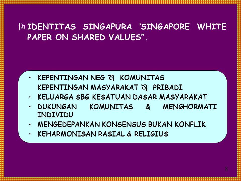  IDENTITAS SINGAPURA 'SINGAPORE WHITE PAPER ON SHARED VALUES .