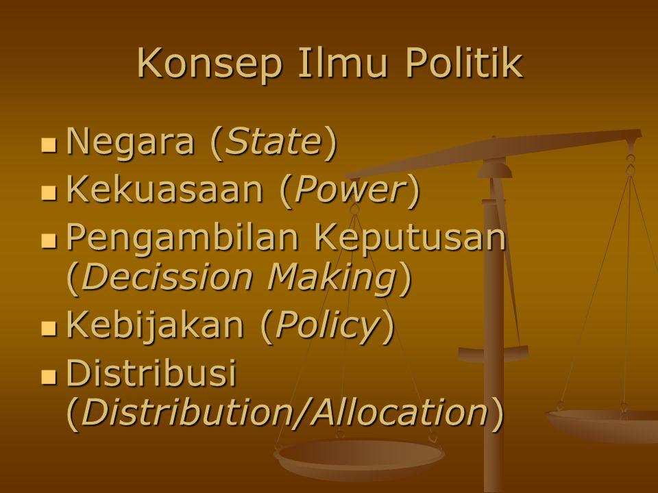 Konsep Ilmu Politik Negara (State) Kekuasaan (Power)