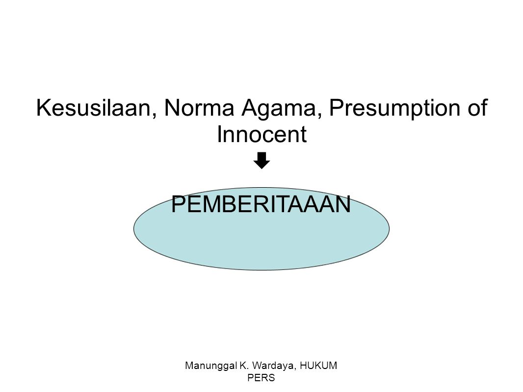 Kesusilaan, Norma Agama, Presumption of Innocent 