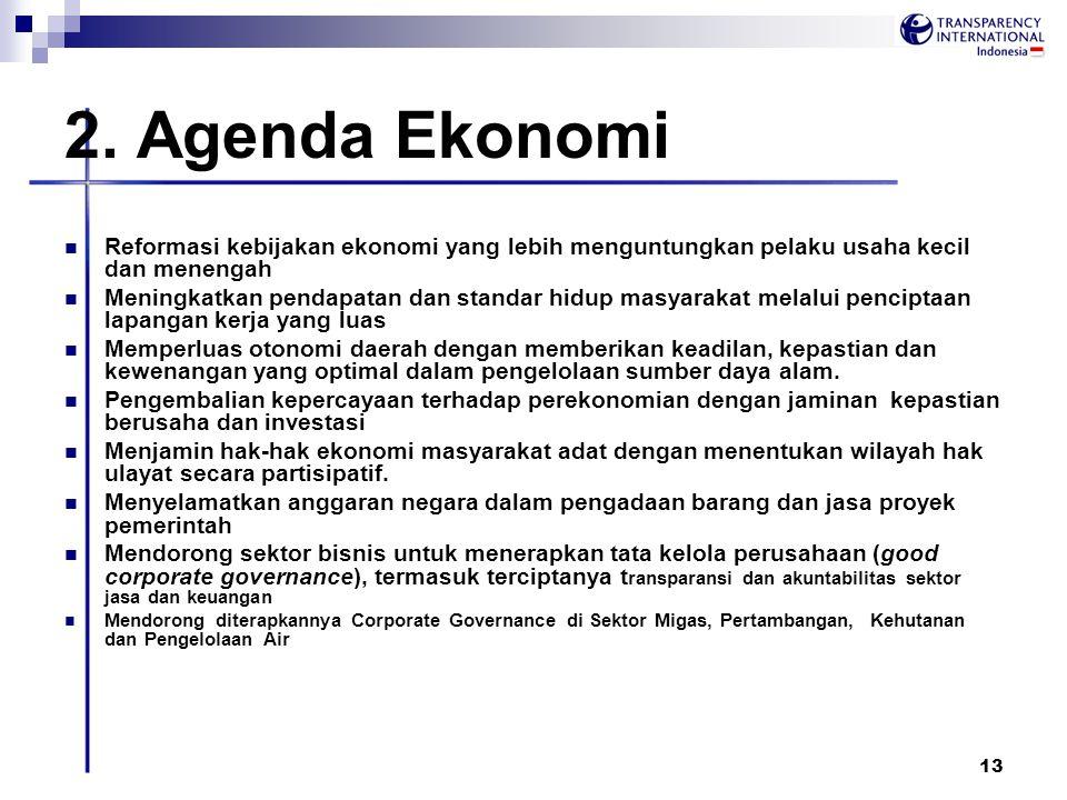 2. Agenda Ekonomi Reformasi kebijakan ekonomi yang lebih menguntungkan pelaku usaha kecil dan menengah.
