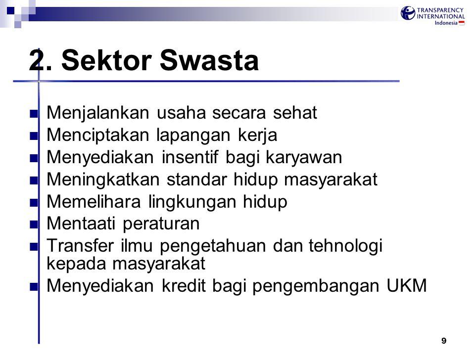 2. Sektor Swasta Menjalankan usaha secara sehat