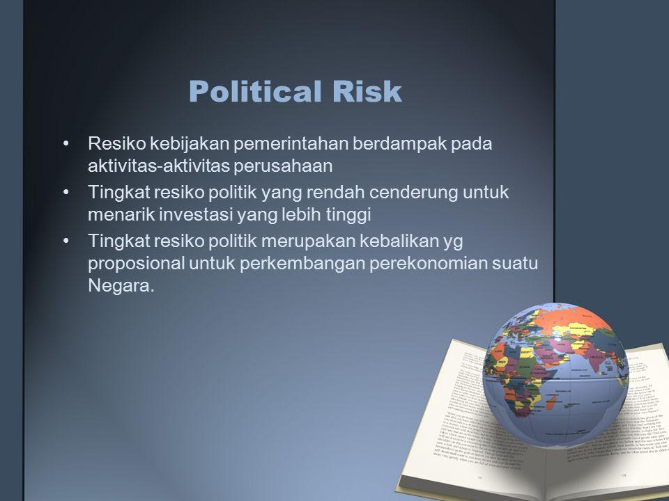 Political Risk Resiko kebijakan pemerintahan berdampak pada aktivitas-aktivitas perusahaan.