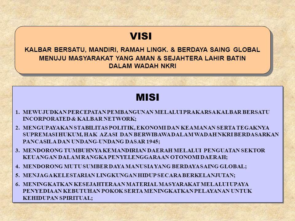 VISI MISI KALBAR BERSATU, MANDIRI, RAMAH LINGK. & BERDAYA SAING GLOBAL