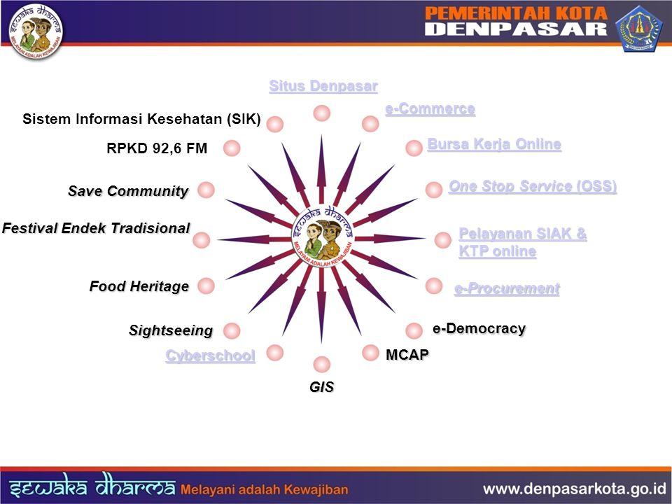 Situs Denpasar e-Commerce. Sistem Informasi Kesehatan (SIK) Bursa Kerja Online. RPKD 92,6 FM. One Stop Service (OSS)