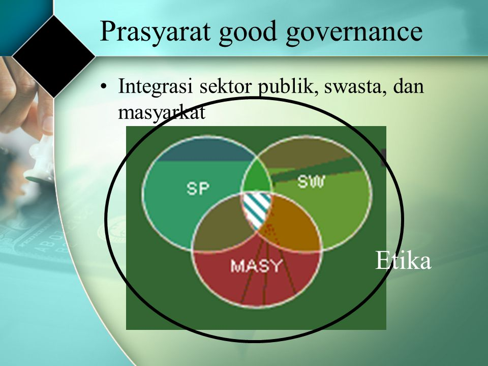 Prasyarat good governance