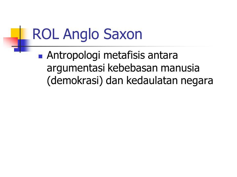 ROL Anglo Saxon Antropologi metafisis antara argumentasi kebebasan manusia (demokrasi) dan kedaulatan negara.