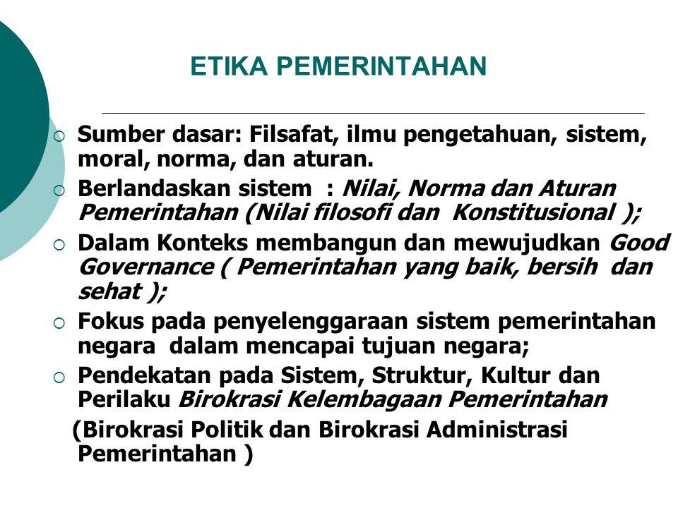 ETIKA PEMERINTAHAN Sumber dasar: Filsafat, ilmu pengetahuan, sistem, moral, norma, dan aturan.