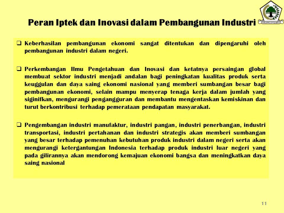 Peran Iptek dan Inovasi dalam Pembangunan Industri