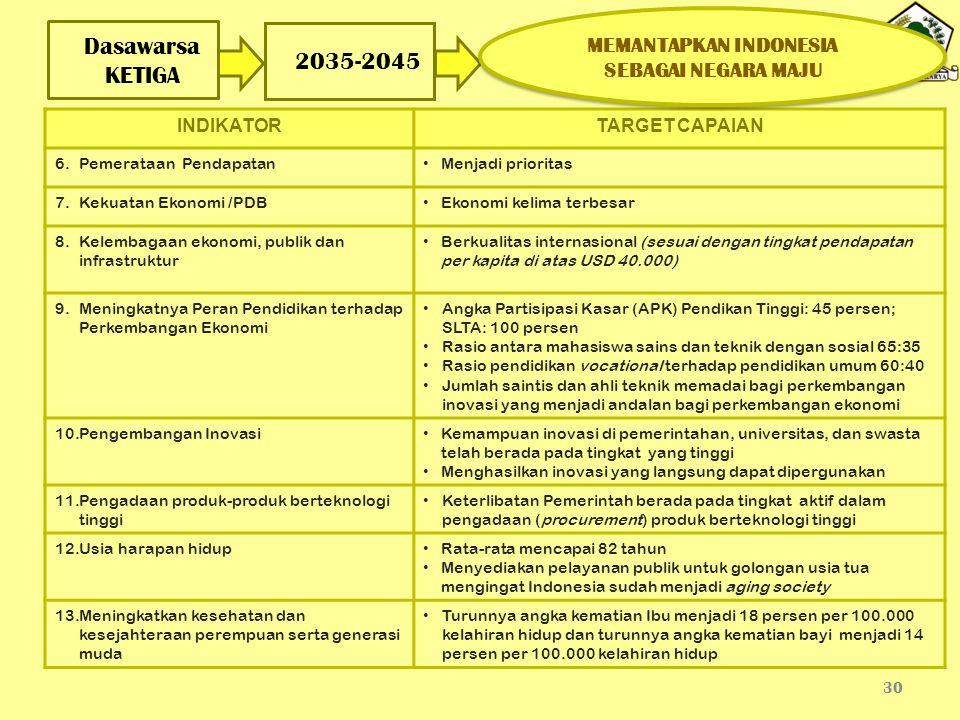 MEMANTAPKAN INDONESIA SEBAGAI NEGARA MAJU