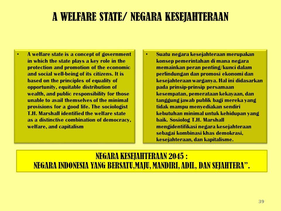 A WELFARE STATE/ NEGARA KESEJAHTERAAN