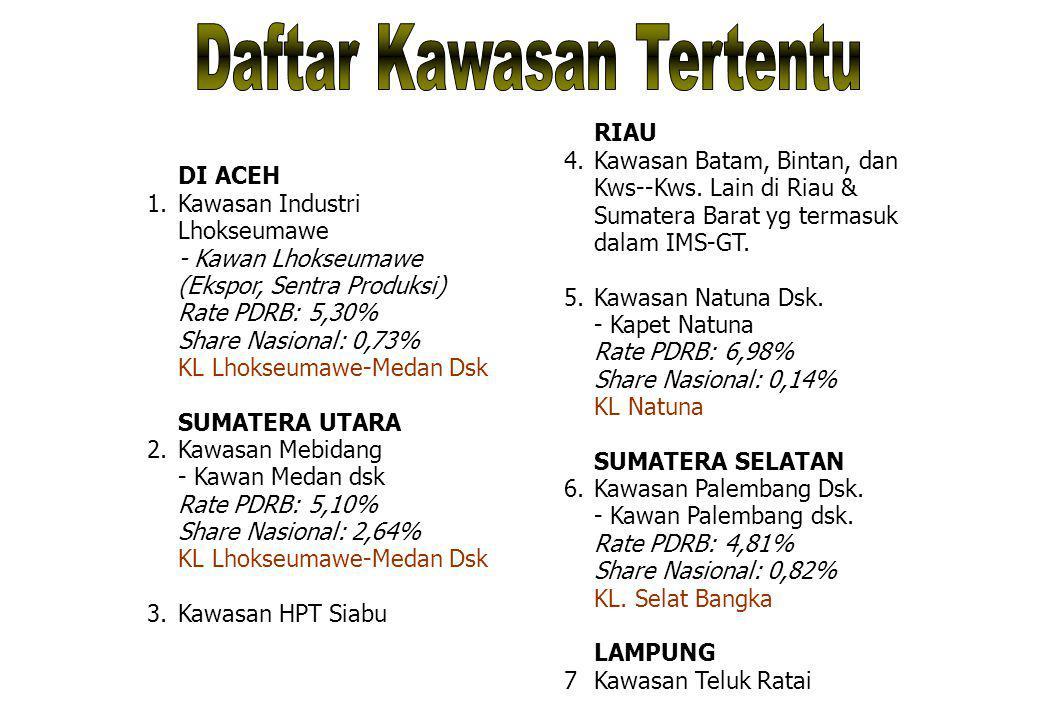 Daftar Kawasan Tertentu