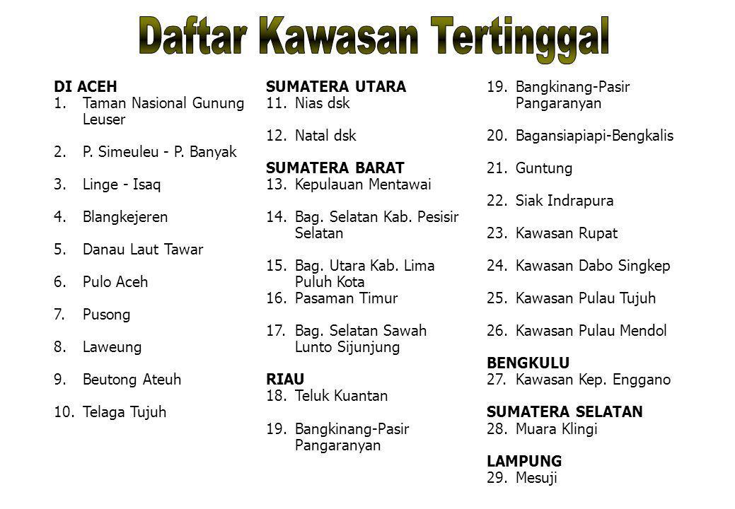 Daftar Kawasan Tertinggal