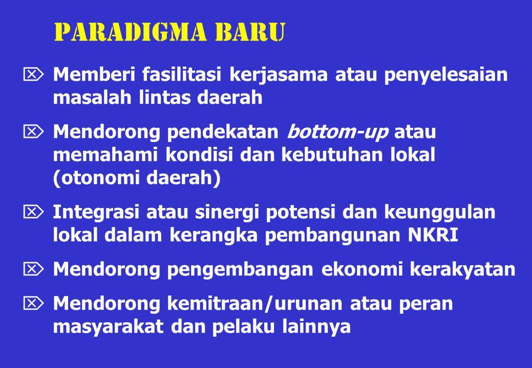 PARADIGMA BARU Memberi fasilitasi kerjasama atau penyelesaian masalah lintas daerah.
