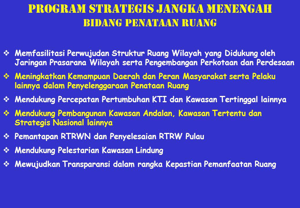 Program strategis jangka menengah