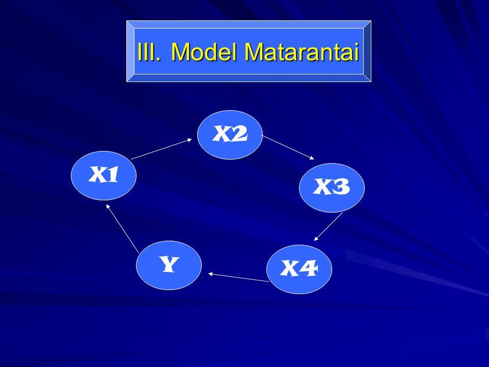 III. Model Matarantai X2 X1 X3 Y X4