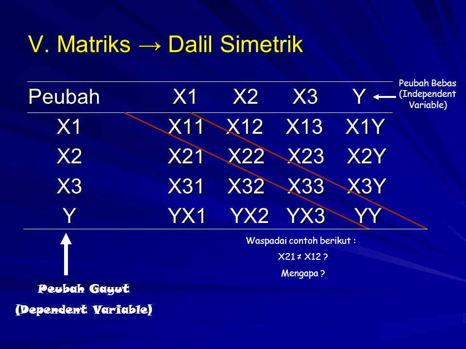 V. Matriks → Dalil Simetrik