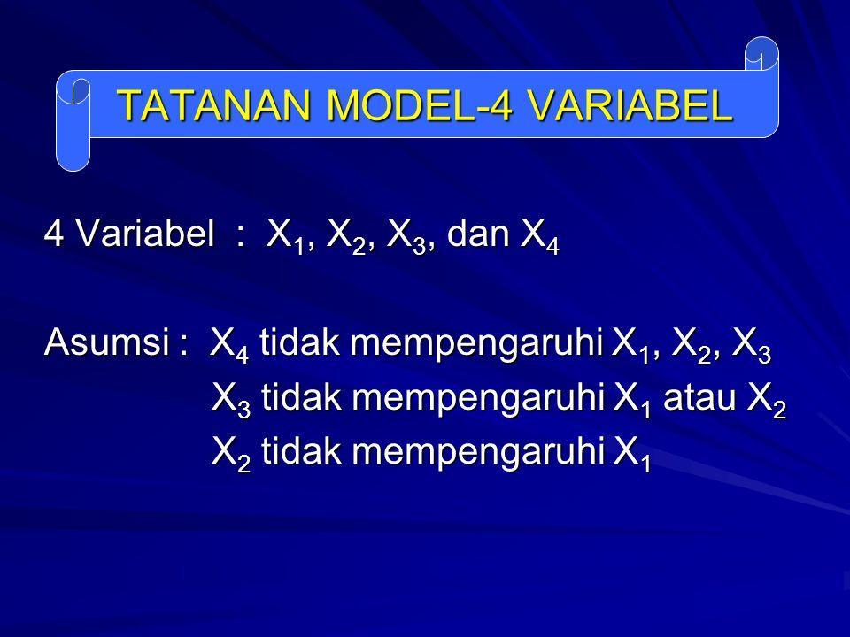 TATANAN MODEL-4 VARIABEL