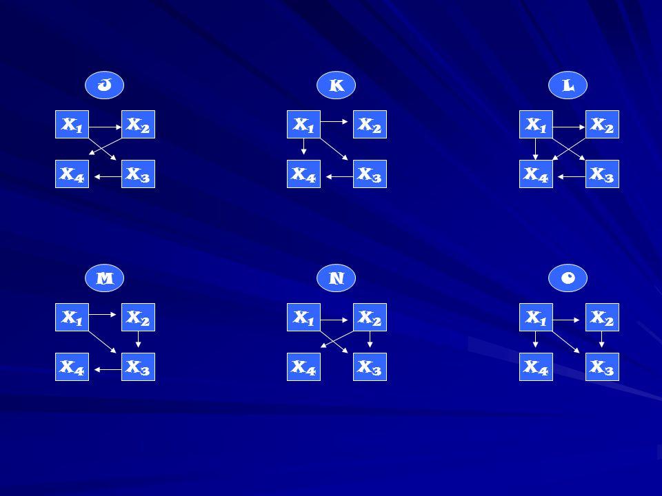 J K L X1 X2 X1 X2 X1 X2 X4 X3 X4 X3 X4 X3 M N O X1 X2 X1 X2 X1 X2 X4 X3 X4 X3 X4 X3