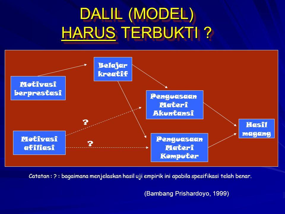 DALIL (MODEL) HARUS TERBUKTI