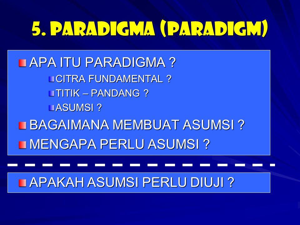 5. Paradigma (paradigm) APA ITU PARADIGMA BAGAIMANA MEMBUAT ASUMSI