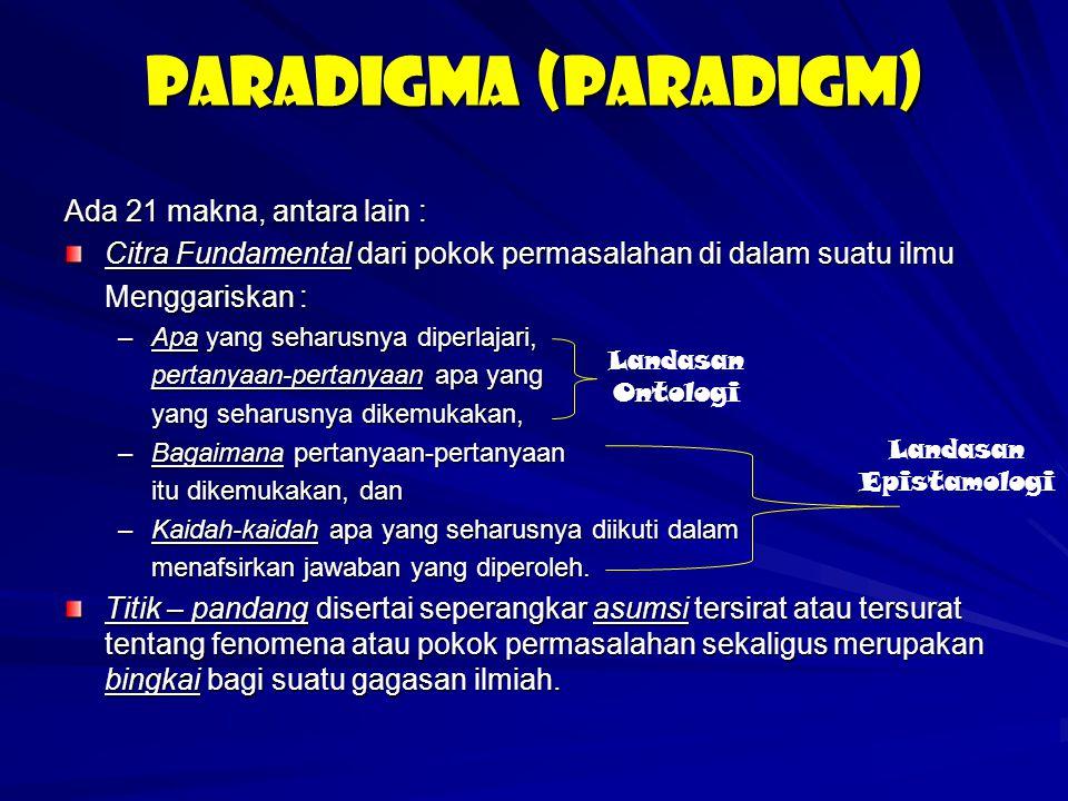 Landasan Epistamologi