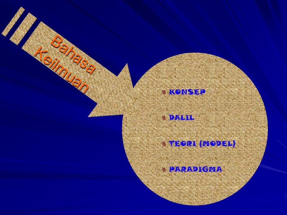 Bahasa Keilmuan KONSEP DALIL TEORI (MODEL) PARADIGMA