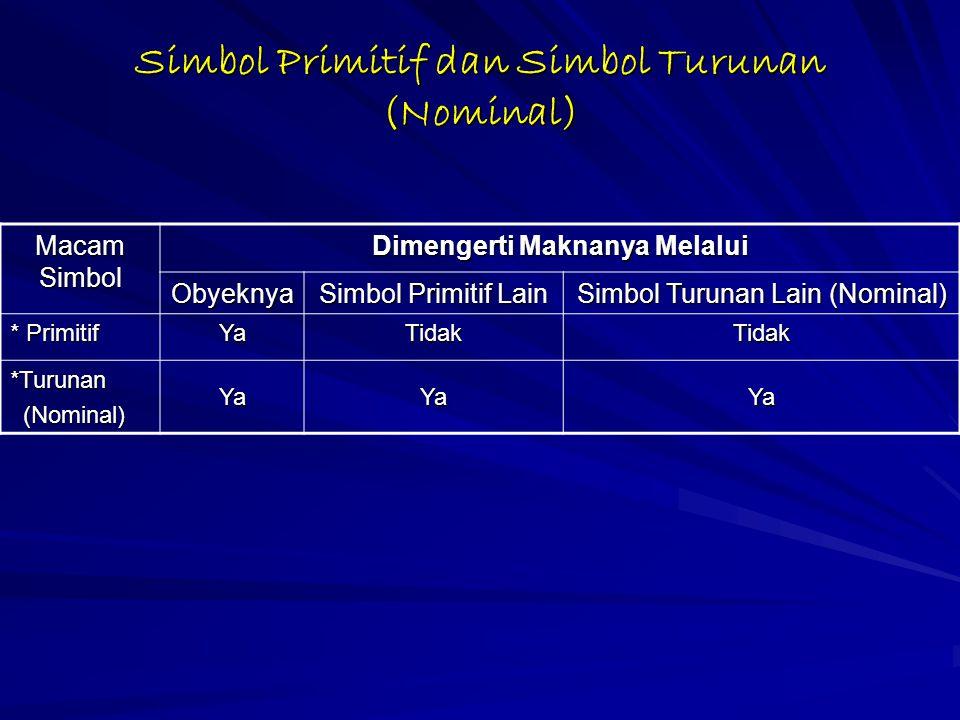Simbol Primitif dan Simbol Turunan (Nominal)