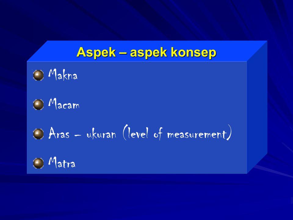 Aras – ukuran (level of measurement) Matra