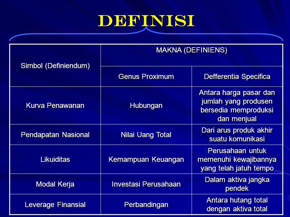 Definisi Simbol (Definiendum) MAKNA (DEFINIENS) Genus Proximum