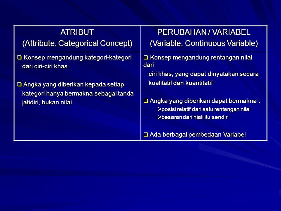 (Attribute, Categorical Concept) PERUBAHAN / VARIABEL