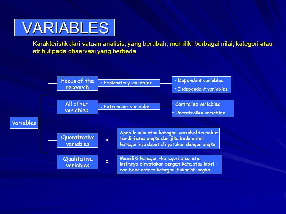 VARIABLES Karakteristik dari satuan analisis, yang berubah, memiliki berbagai nilai, kategori atau atribut pada observasi yang berbeda.