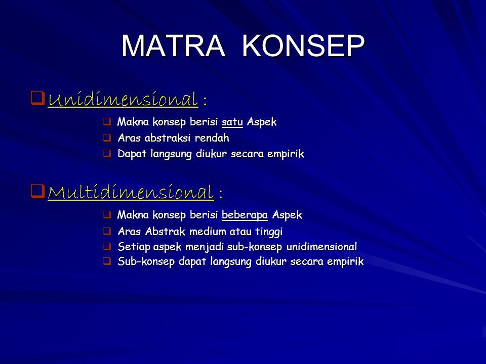 MATRA KONSEP Unidimensional : Multidimensional :