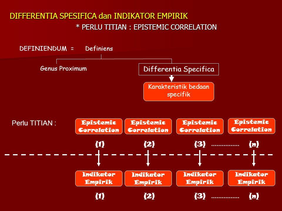 DIFFERENTIA SPESIFICA dan INDIKATOR EMPIRIK