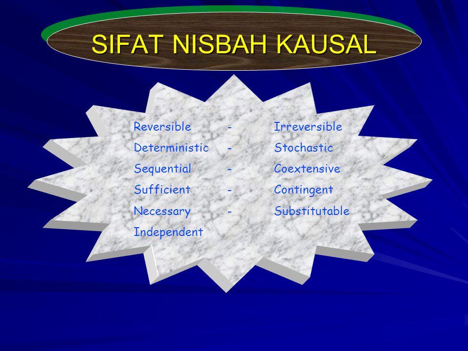 SIFAT NISBAH KAUSAL Reversible - Irreversible