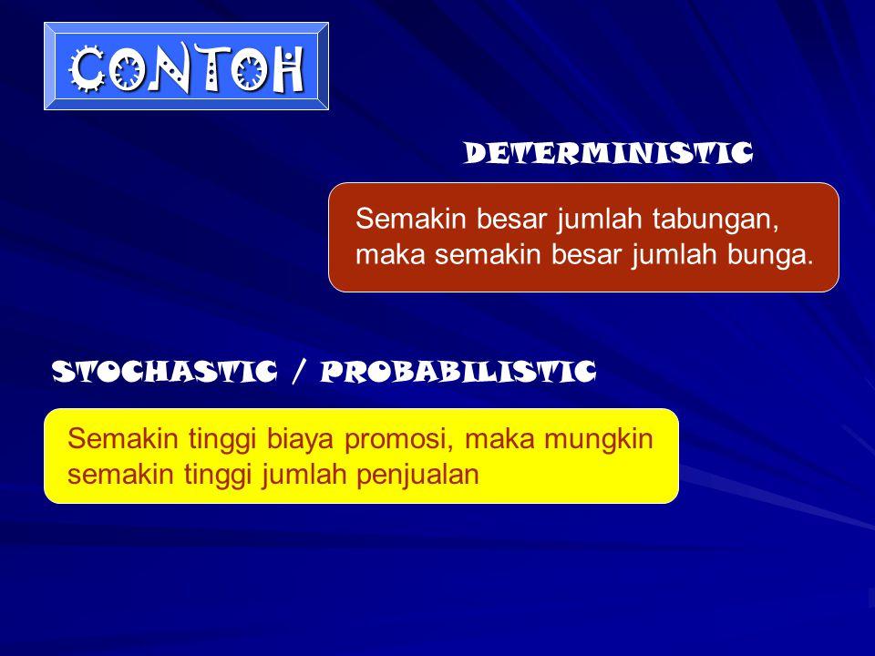 STOCHASTIC / PROBABILISTIC