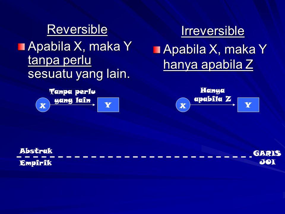 Apabila X, maka Y tanpa perlu sesuatu yang lain. Irreversible
