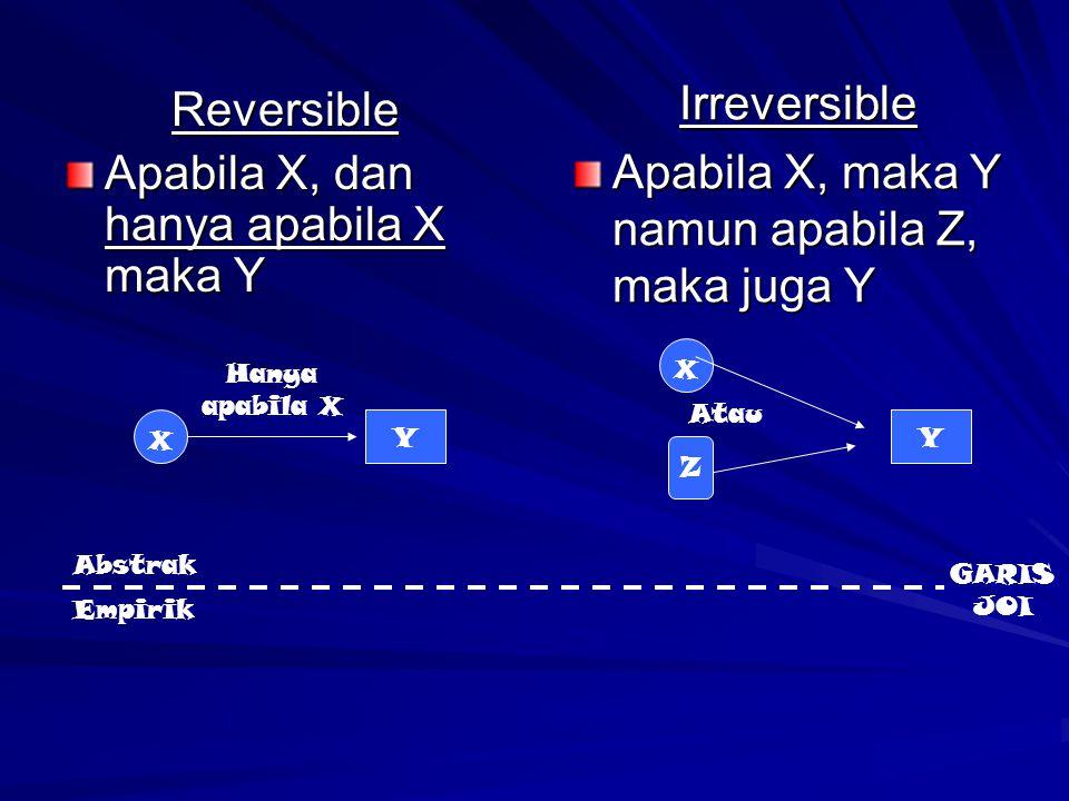 Apabila X, maka Y namun apabila Z, maka juga Y Reversible