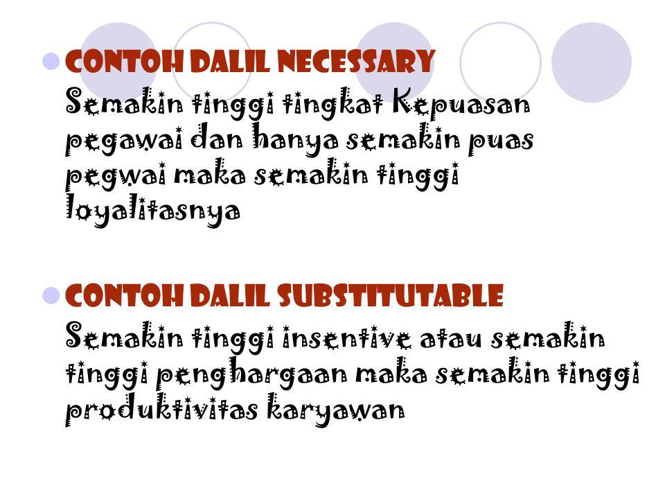 Contoh dalil necessary
