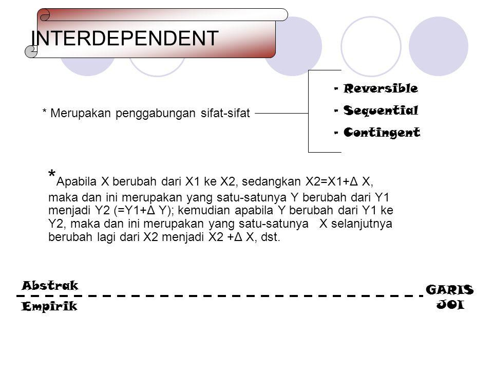 INTERDEPENDENT Reversible. Sequential. Contingent. * Merupakan penggabungan sifat-sifat.