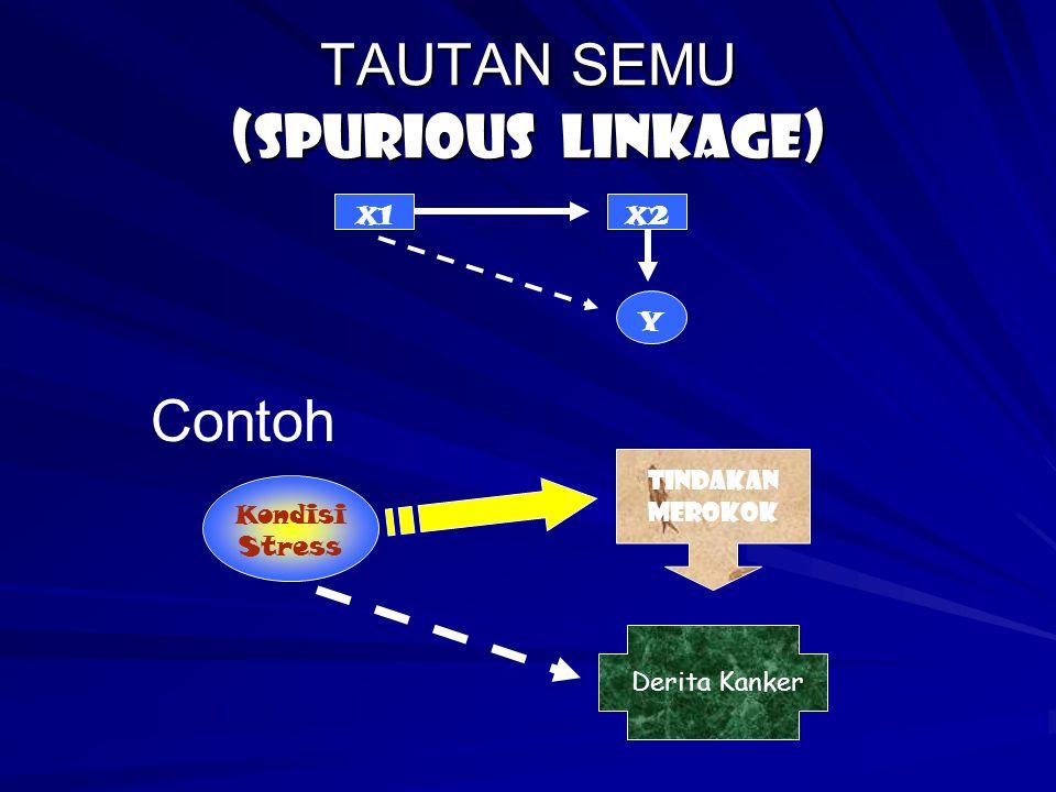 TAUTAN SEMU (SPURIOUS LINKAGE)