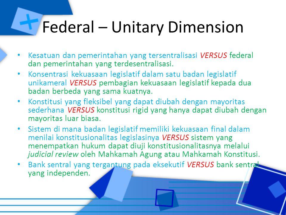 Federal – Unitary Dimension