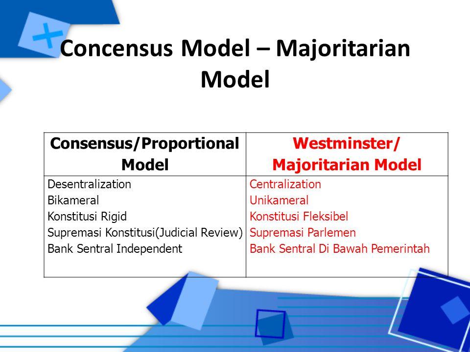 Concensus Model – Majoritarian Model