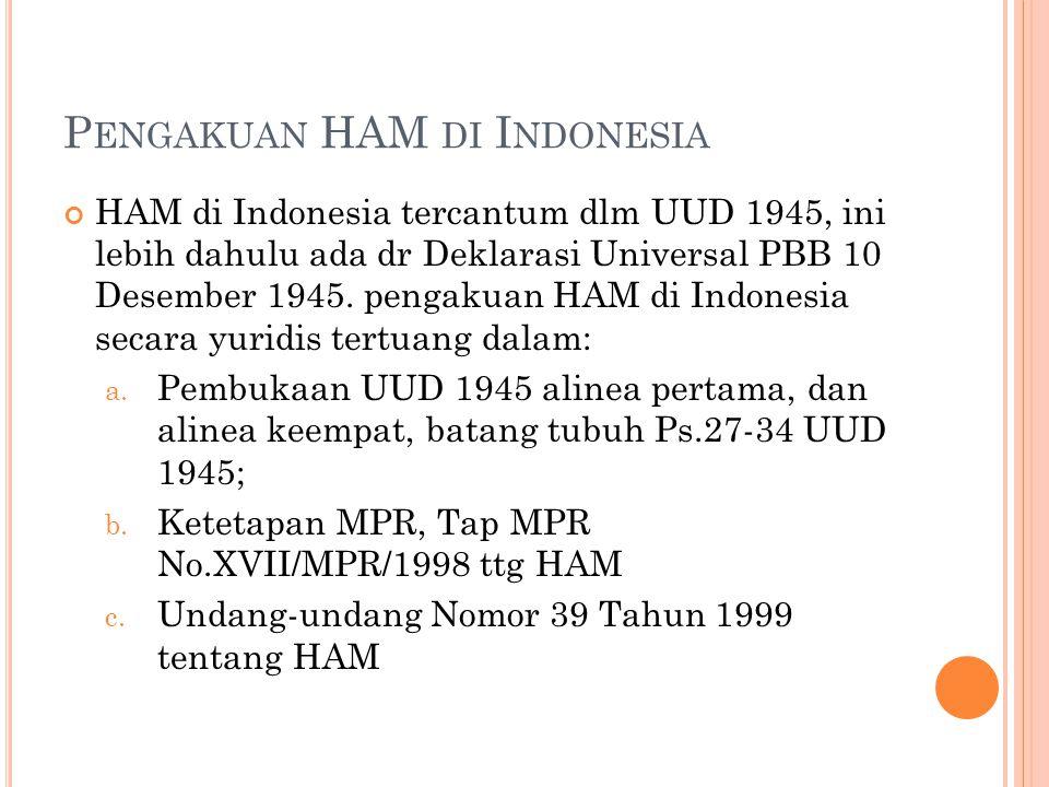 Pengakuan HAM di Indonesia
