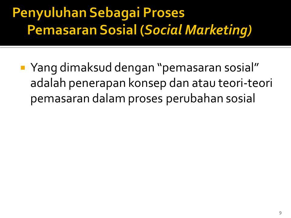 Penyuluhan Sebagai Proses Pemasaran Sosial (Social Marketing)
