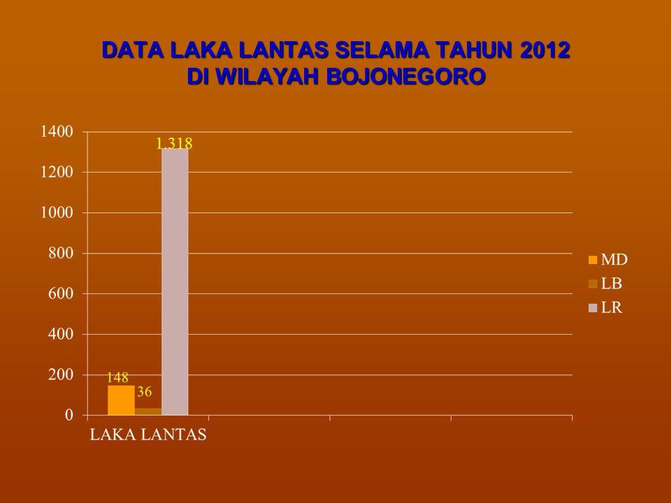 DATA LAKA LANTAS SELAMA TAHUN 2012 DI WILAYAH BOJONEGORO