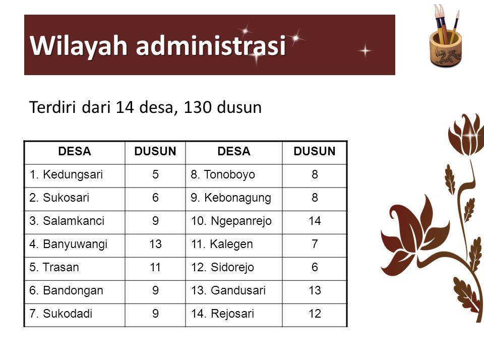 Wilayah administrasi Terdiri dari 14 desa, 130 dusun DESA DUSUN