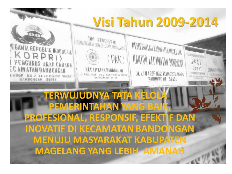 Visi Tahun 2009-2014
