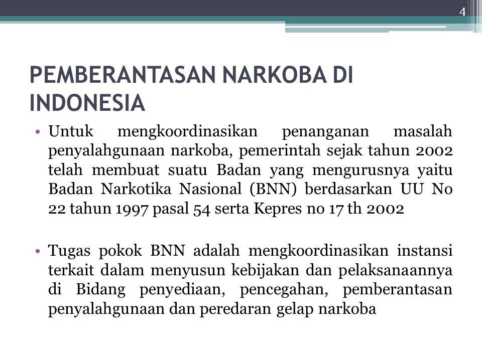 PEMBERANTASAN NARKOBA DI INDONESIA